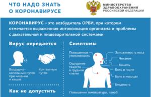 Коронавирус: полезная информация